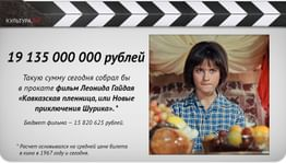 Советские блокбастеры