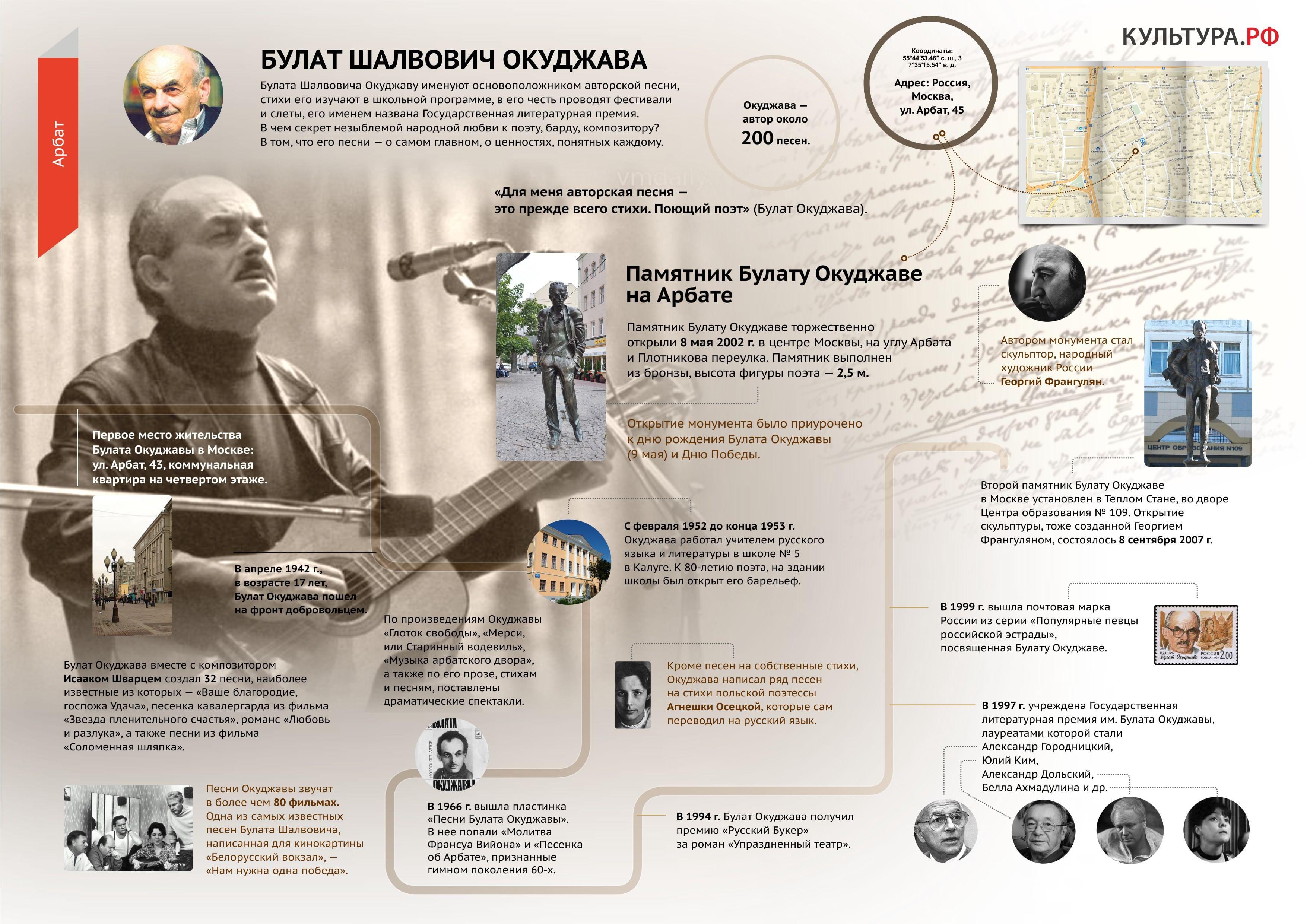 ограда памятника чайковского песня